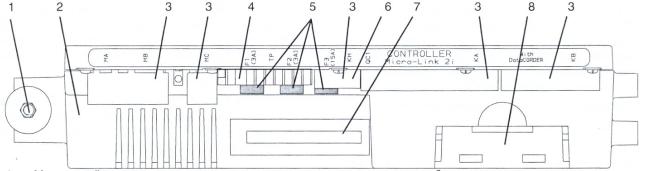 Microlink 2 Инструкция - фото 2